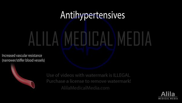 Antihypertensive drugs NARRATED animation