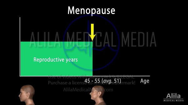 Menopause NARRATED animation
