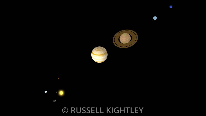 SOLAR SYSTEM: Orbits of the planets