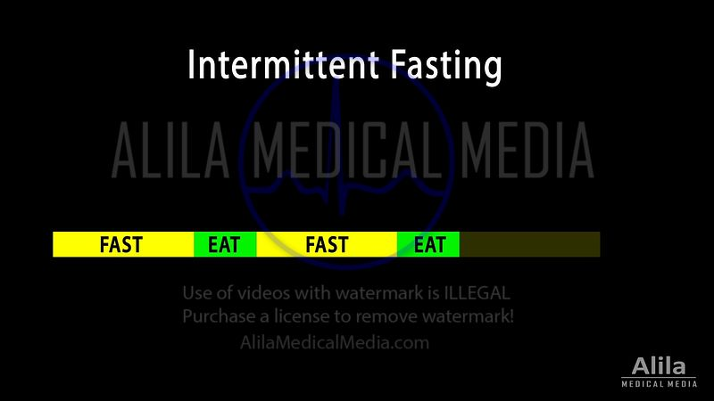 Intermittent fasting NARRATED animation