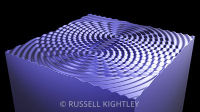 TWO CIRCULAR WAVES INTERFERING 3D