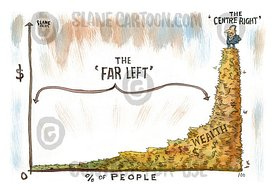 The Far Left