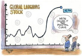 Global laughing stock